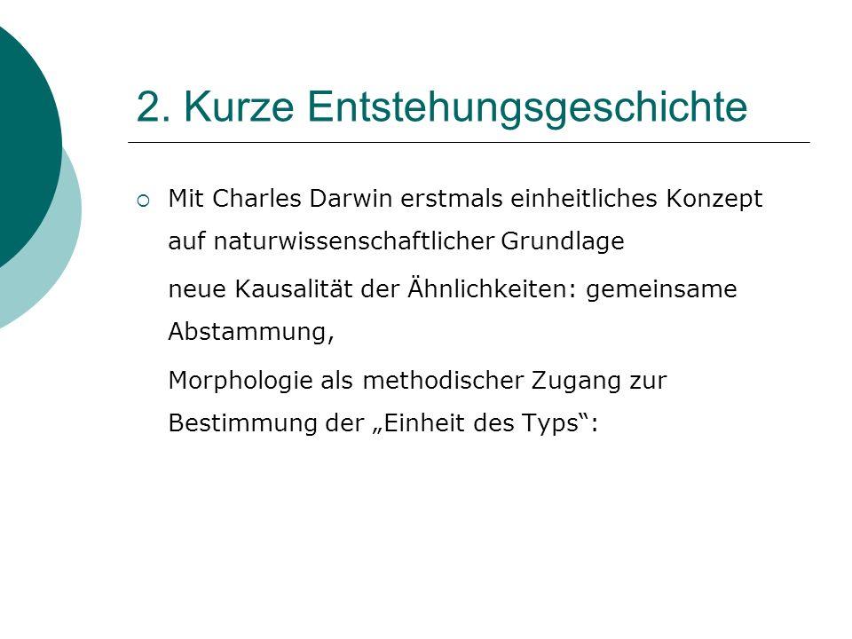 2. Kurze Entstehungsgeschichte Mit Charles Darwin erstmals einheitliches Konzept auf naturwissenschaftlicher Grundlage neue Kausalität der Ähnlichkeit