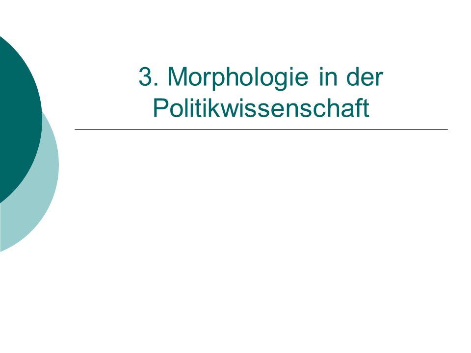 3. Morphologie in der Politikwissenschaft
