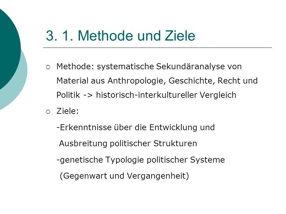3. 1. Methode und Ziele Methode: systematische Sekundäranalyse von Material aus Anthropologie, Geschichte, Recht und Politik -> historisch-interkultur