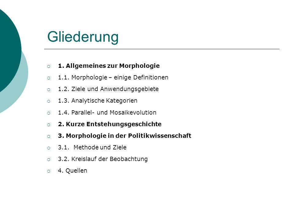 Gliederung 1. Allgemeines zur Morphologie 1.1. Morphologie – einige Definitionen 1.2. Ziele und Anwendungsgebiete 1.3. Analytische Kategorien 1.4. Par