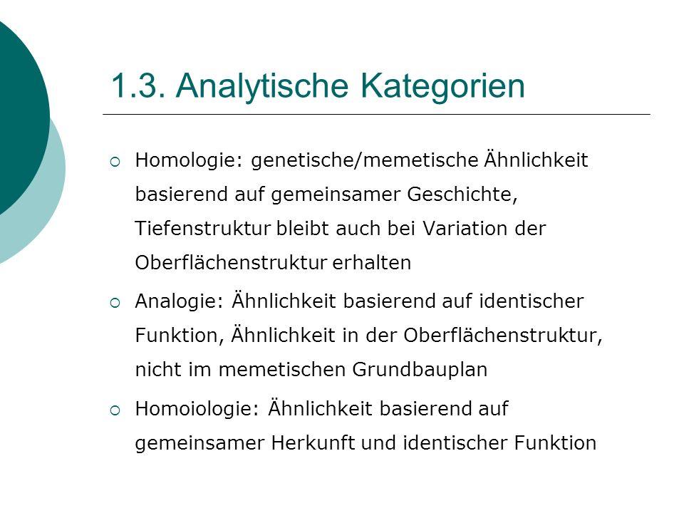 1.3. Analytische Kategorien Homologie: genetische/memetische Ähnlichkeit basierend auf gemeinsamer Geschichte, Tiefenstruktur bleibt auch bei Variatio