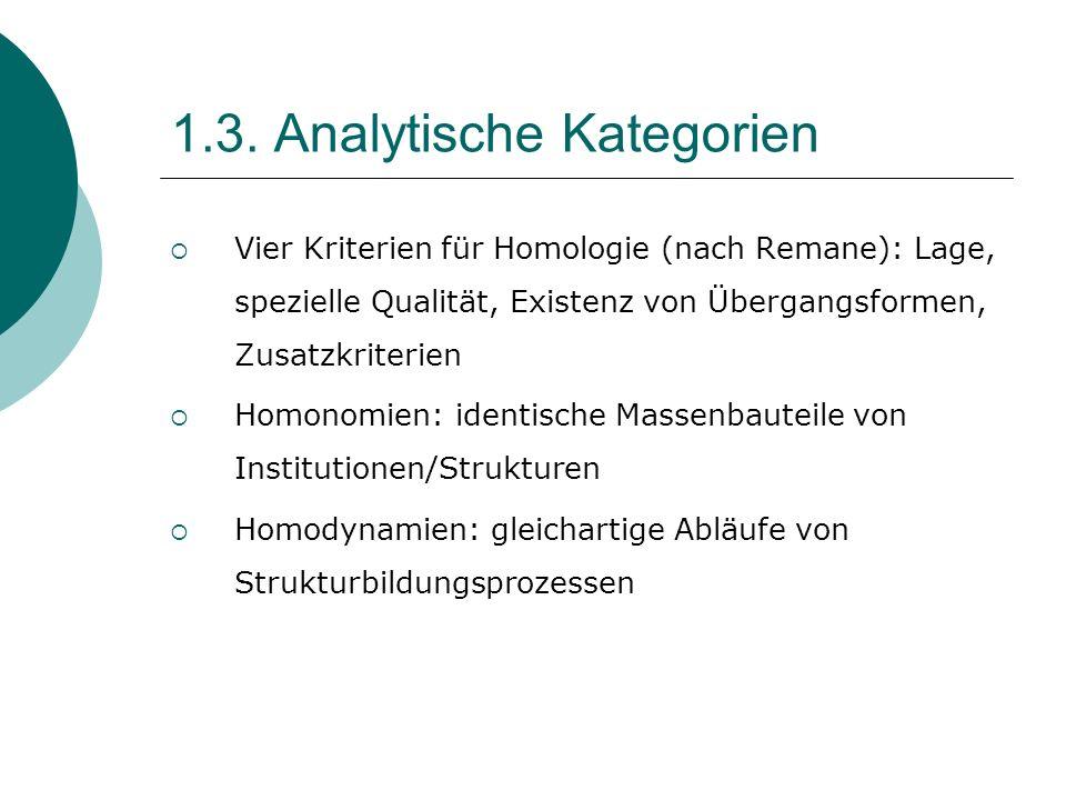 1.3. Analytische Kategorien Vier Kriterien für Homologie (nach Remane): Lage, spezielle Qualität, Existenz von Übergangsformen, Zusatzkriterien Homono