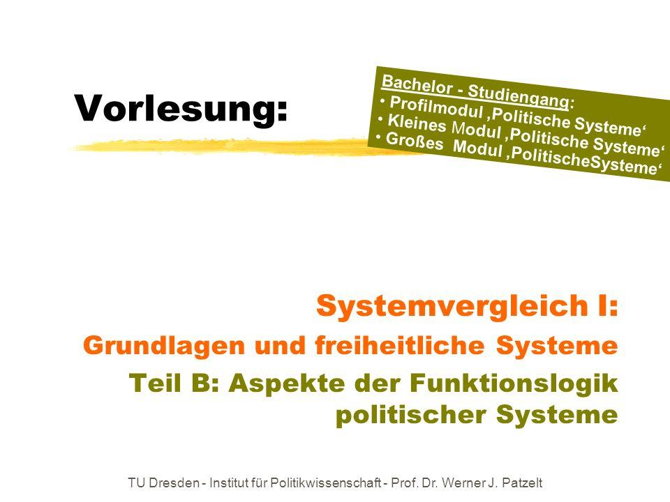 TU Dresden - Institut für Politikwissenschaft - Prof. Dr. Werner J. Patzelt Vorlesung: Systemvergleich I: Grundlagen und freiheitliche Systeme Teil B: