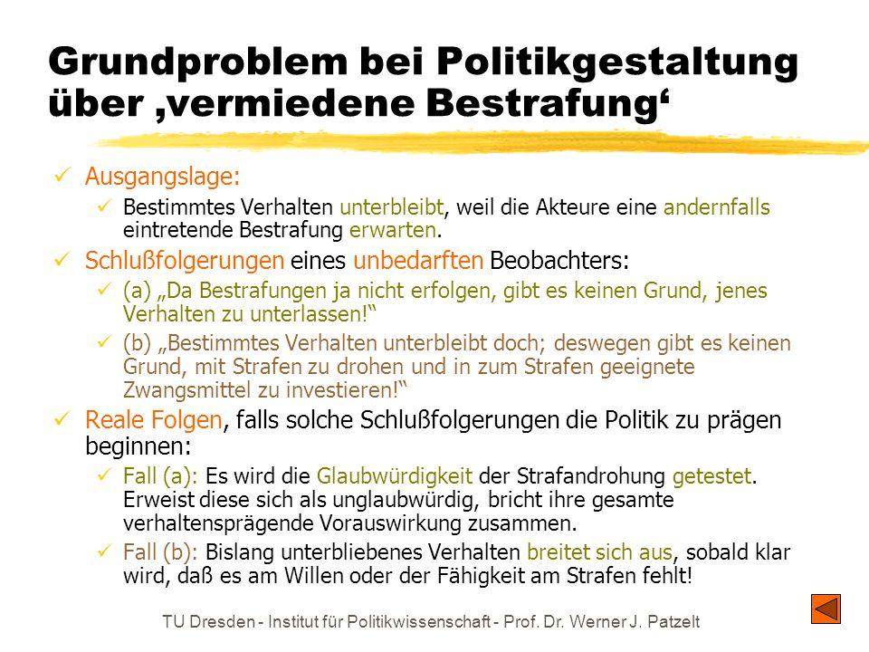 TU Dresden - Institut für Politikwissenschaft - Prof. Dr. Werner J. Patzelt Grundproblem bei Politikgestaltung über vermiedene Bestrafung Ausgangslage