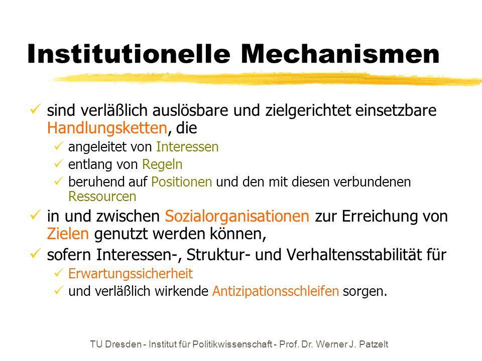 TU Dresden - Institut für Politikwissenschaft - Prof. Dr. Werner J. Patzelt Institutionelle Mechanismen sind verläßlich auslösbare und zielgerichtet e