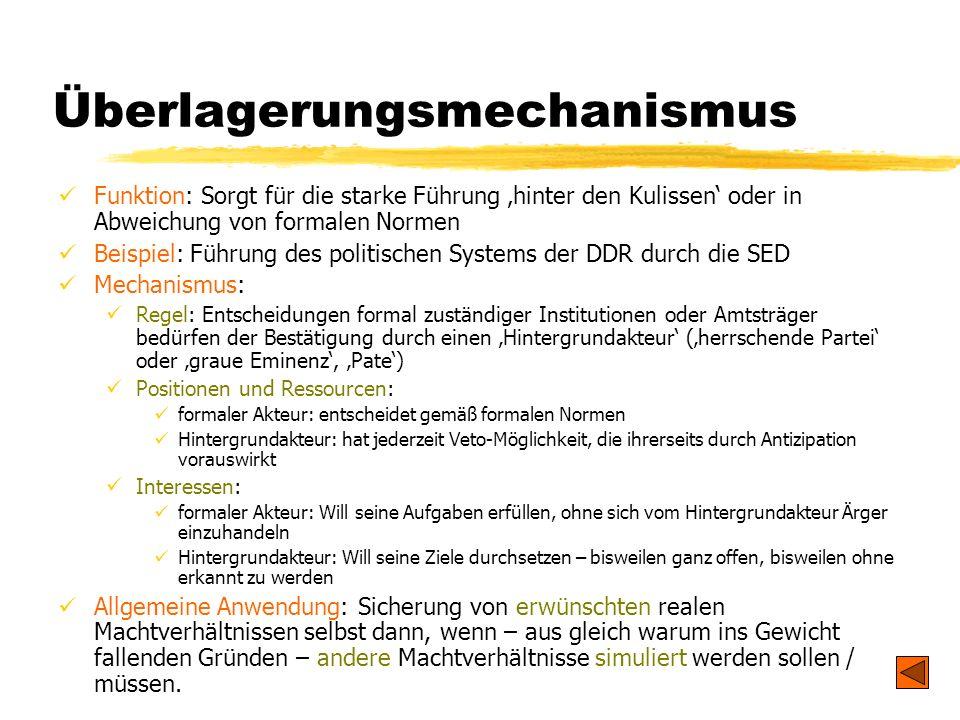 TU Dresden - Institut für Politikwissenschaft - Prof. Dr. Werner J. Patzelt Überlagerungsmechanismus Funktion: Sorgt für die starke Führung hinter den