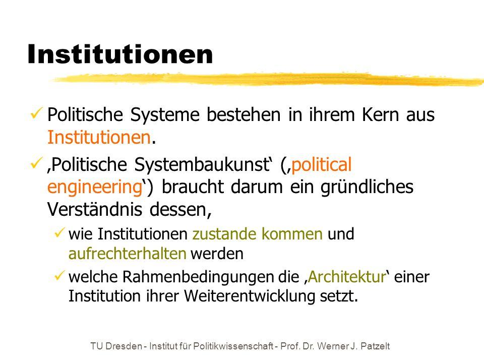 TU Dresden - Institut für Politikwissenschaft - Prof. Dr. Werner J. Patzelt Institutionen Politische Systeme bestehen in ihrem Kern aus Institutionen.
