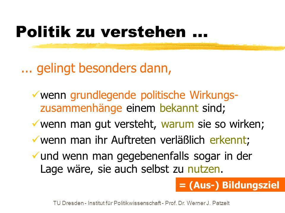 TU Dresden - Institut für Politikwissenschaft - Prof. Dr. Werner J. Patzelt Politik zu verstehen...... gelingt besonders dann, wenn grundlegende polit
