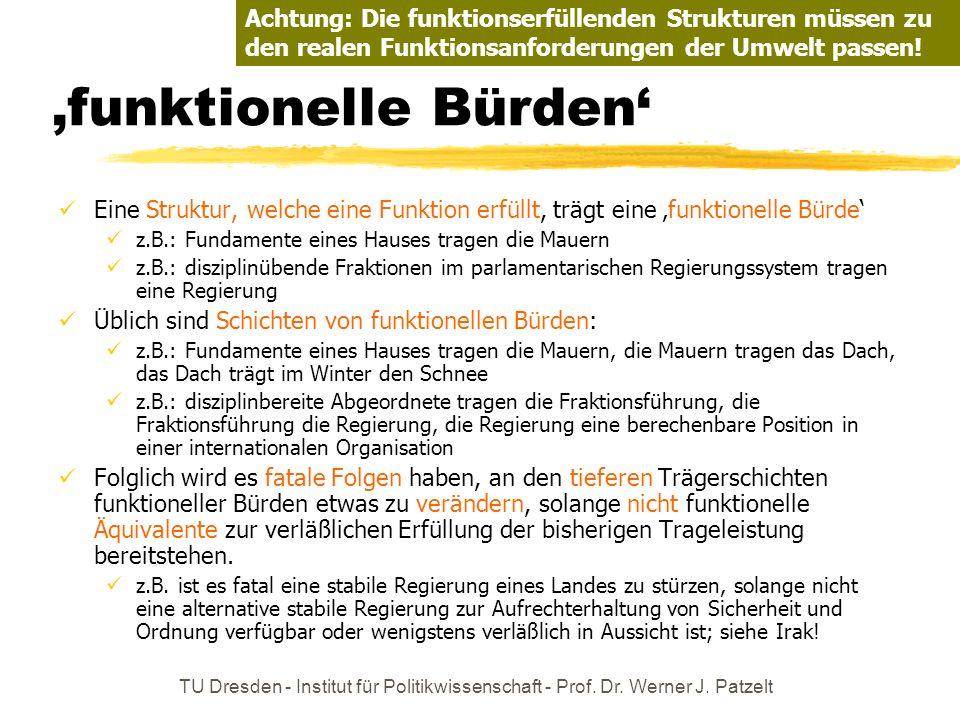 TU Dresden - Institut für Politikwissenschaft - Prof. Dr. Werner J. Patzelt funktionelle Bürden Eine Struktur, welche eine Funktion erfüllt, trägt ein