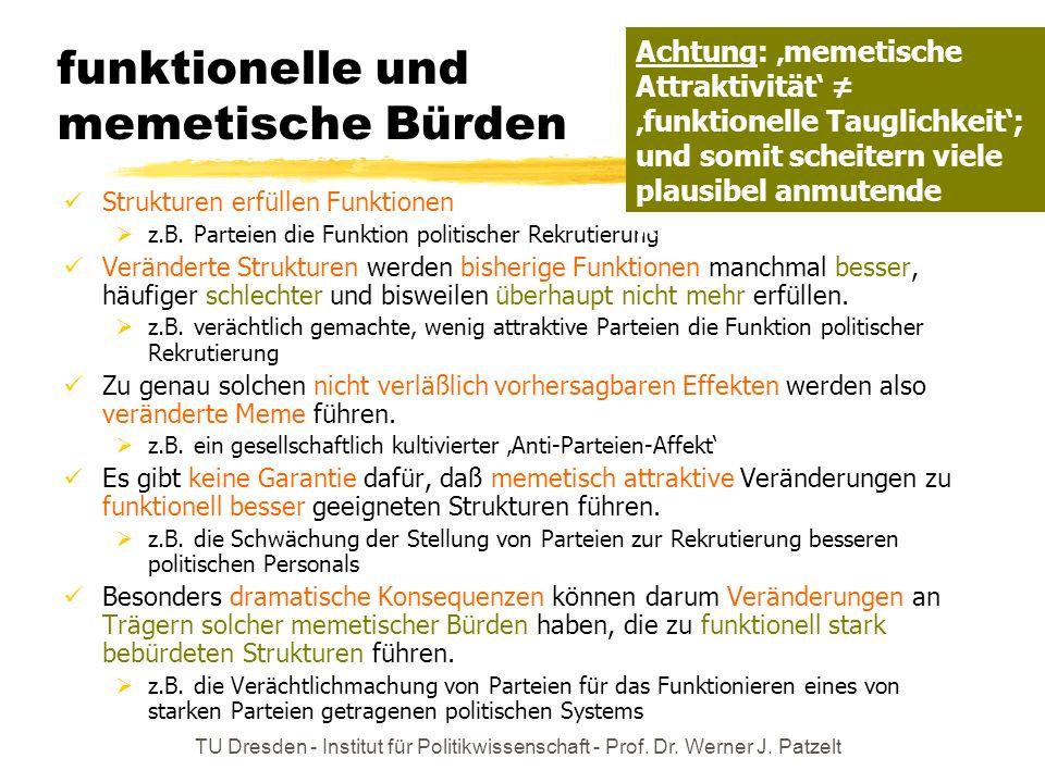 TU Dresden - Institut für Politikwissenschaft - Prof. Dr. Werner J. Patzelt funktionelle und memetische Bürden Strukturen erfüllen Funktionen z.B. Par