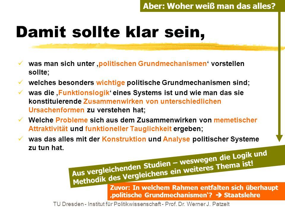 TU Dresden - Institut für Politikwissenschaft - Prof. Dr. Werner J. Patzelt Zuvor: In welchem Rahmen entfalten sich überhaupt politische Grundmechanis