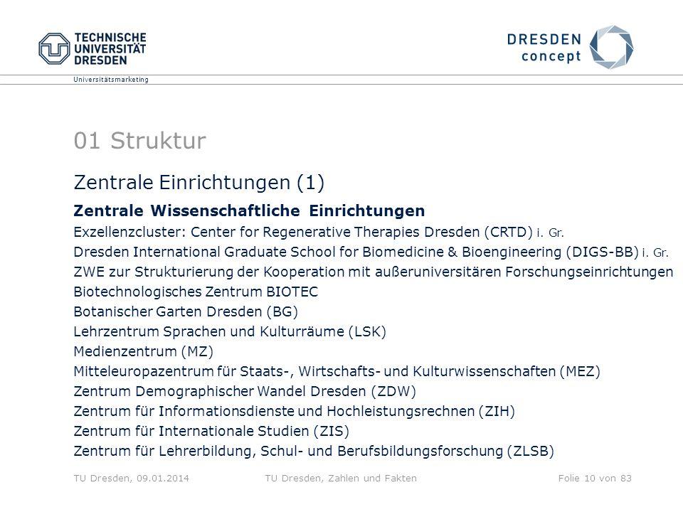 Universitätsmarketing TU Dresden, 09.01.2014TU Dresden, Zahlen und FaktenFolie 10 von 83 01 Struktur Zentrale Einrichtungen (1) Zentrale Wissenschaftl
