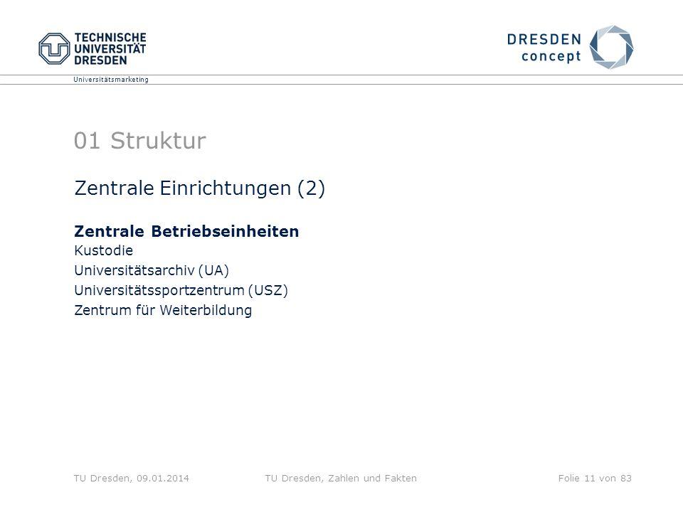 Universitätsmarketing TU Dresden, 09.01.2014TU Dresden, Zahlen und FaktenFolie 11 von 83 01 Struktur Zentrale Einrichtungen (2) Zentrale Betriebseinhe