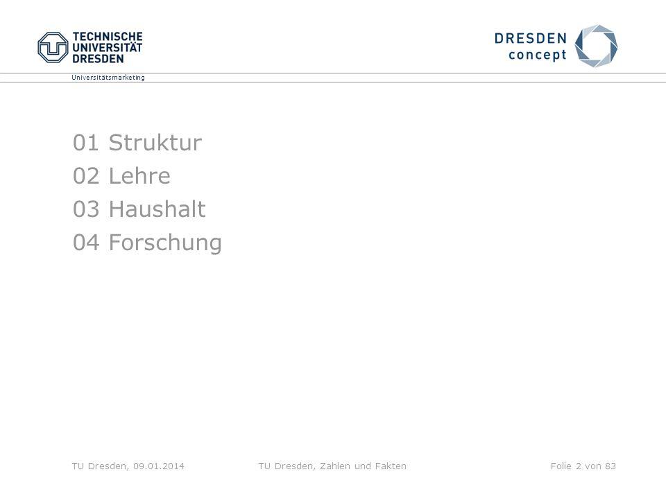 Universitätsmarketing TU Dresden, 09.01.2014TU Dresden, Zahlen und FaktenFolie 2 von 83 01 Struktur 02 Lehre 03 Haushalt 04 Forschung