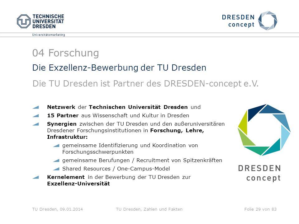 Universitätsmarketing TU Dresden, 09.01.2014TU Dresden, Zahlen und FaktenFolie 29 von 83 Netzwerk der Technischen Universität Dresden und 15 Partner a