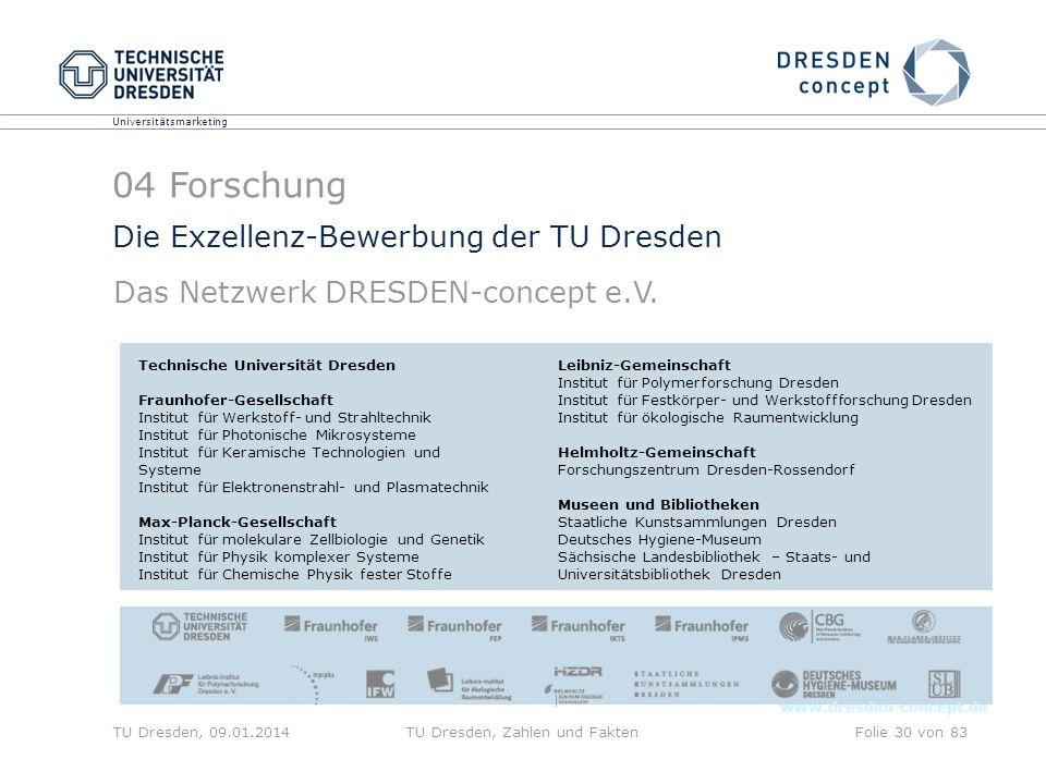 Universitätsmarketing TU Dresden, 09.01.2014TU Dresden, Zahlen und FaktenFolie 30 von 83 Die Exzellenz-Bewerbung der TU Dresden Das Netzwerk DRESDEN-c