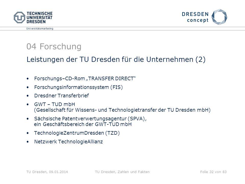 Universitätsmarketing TU Dresden, 09.01.2014TU Dresden, Zahlen und FaktenFolie 32 von 83 04 Forschung Leistungen der TU Dresden für die Unternehmen (2