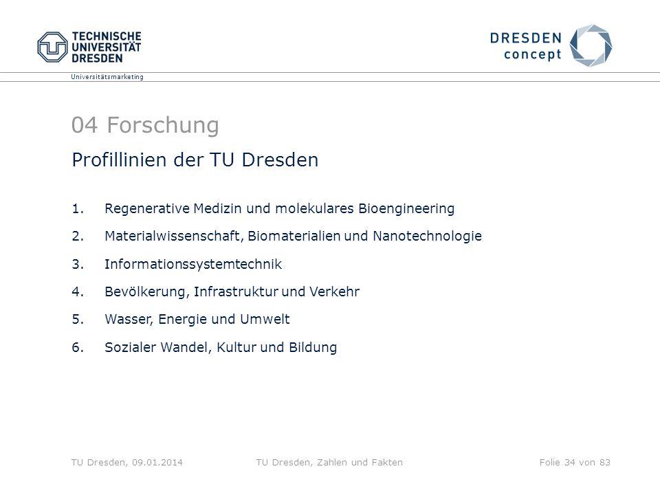 Universitätsmarketing TU Dresden, 09.01.2014TU Dresden, Zahlen und FaktenFolie 34 von 83 04 Forschung Profillinien der TU Dresden 1.Regenerative Mediz