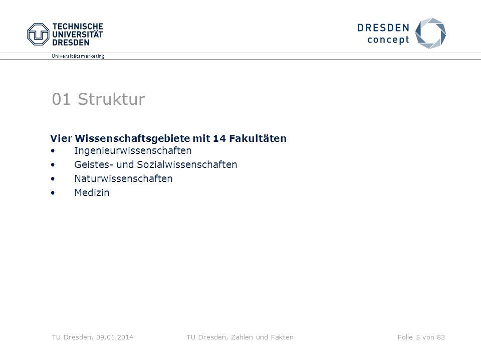 Universitätsmarketing TU Dresden, 09.01.2014TU Dresden, Zahlen und FaktenFolie 5 von 83 01 Struktur Vier Wissenschaftsgebiete mit 14 Fakultäten Ingeni
