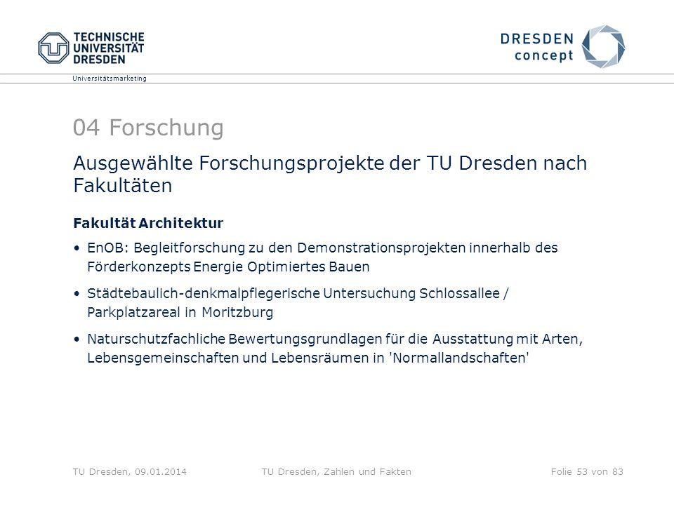 Universitätsmarketing TU Dresden, 09.01.2014TU Dresden, Zahlen und FaktenFolie 53 von 83 04 Forschung Ausgewählte Forschungsprojekte der TU Dresden na