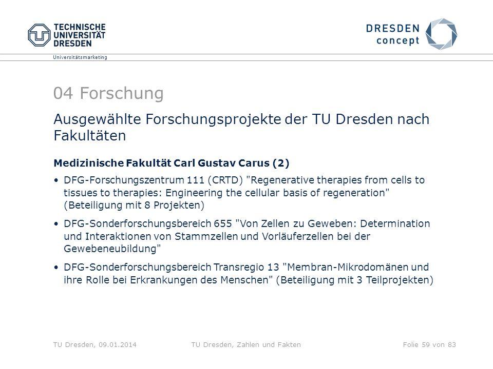 Universitätsmarketing TU Dresden, 09.01.2014TU Dresden, Zahlen und FaktenFolie 59 von 83 04 Forschung Ausgewählte Forschungsprojekte der TU Dresden na
