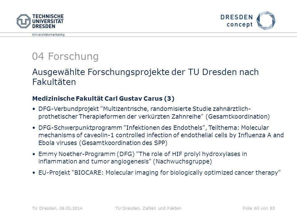 Universitätsmarketing TU Dresden, 09.01.2014TU Dresden, Zahlen und FaktenFolie 60 von 83 04 Forschung Ausgewählte Forschungsprojekte der TU Dresden nach Fakultäten Medizinische Fakultät Carl Gustav Carus (3) DFG-Verbundprojekt Multizentrische, randomisierte Studie zahnärztlich- prothetischer Therapieformen der verkürzten Zahnreihe (Gesamtkoordination) DFG-Schwerpunktprogramm Infektionen des Endothels , Teilthema: Molecular mechanisms of caveolin-1 controlled infection of endothelial cells by Influenza A and Ebola viruses (Gesamtkoordination des SPP) Emmy Noether-Programm (DFG) The role of HIF prolyl hydroxylases in inflammation and tumor angiogenesis (Nachwuchsgruppe) EU-Projekt BIOCARE: Molecular imaging for biologically optimized cancer therapy