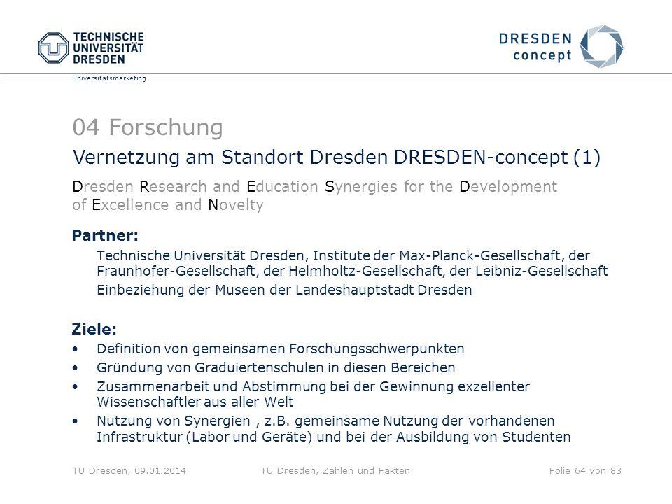 Universitätsmarketing TU Dresden, 09.01.2014TU Dresden, Zahlen und FaktenFolie 64 von 83 Partner: Technische Universität Dresden, Institute der Max-Pl