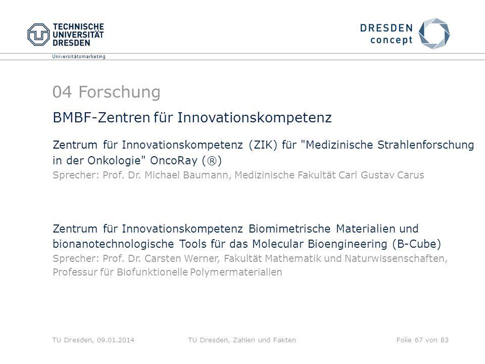 Universitätsmarketing TU Dresden, 09.01.2014TU Dresden, Zahlen und FaktenFolie 67 von 83 BMBF-Zentren für Innovationskompetenz Zentrum für Innovations