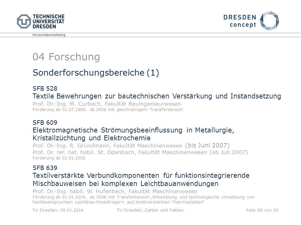 Universitätsmarketing TU Dresden, 09.01.2014TU Dresden, Zahlen und FaktenFolie 69 von 83 04 Forschung Sonderforschungsbereiche (1) SFB 528 Textile Bew