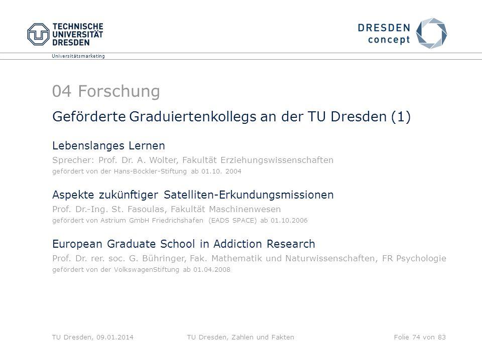 Universitätsmarketing TU Dresden, 09.01.2014TU Dresden, Zahlen und FaktenFolie 74 von 83 04 Forschung Geförderte Graduiertenkollegs an der TU Dresden
