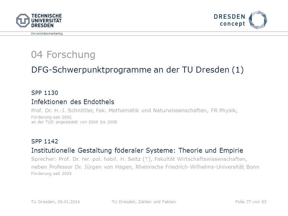 Universitätsmarketing TU Dresden, 09.01.2014TU Dresden, Zahlen und FaktenFolie 77 von 83 DFG-Schwerpunktprogramme an der TU Dresden (1) SPP 1130 Infek