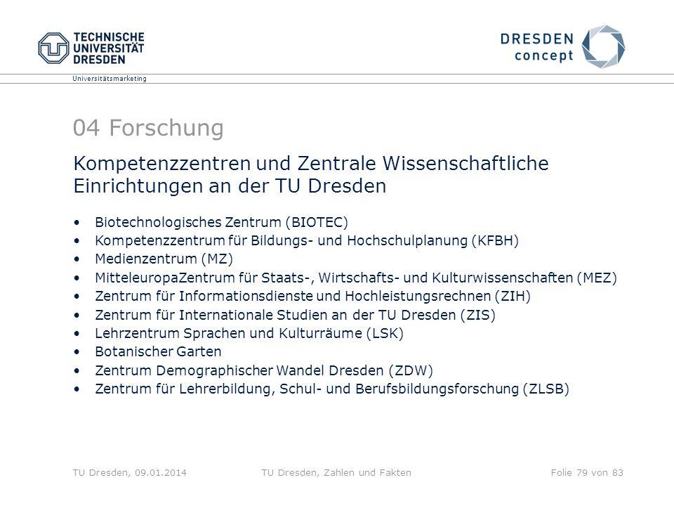 Universitätsmarketing TU Dresden, 09.01.2014TU Dresden, Zahlen und FaktenFolie 79 von 83 04 Forschung Kompetenzzentren und Zentrale Wissenschaftliche