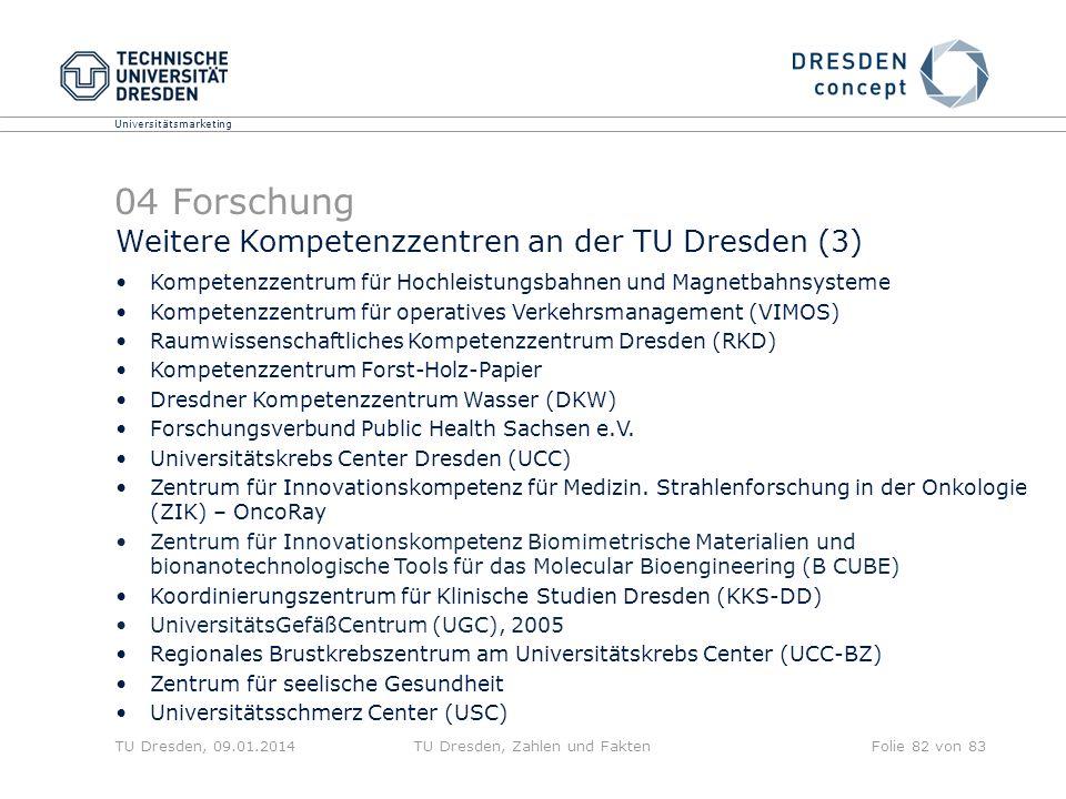 Universitätsmarketing TU Dresden, 09.01.2014TU Dresden, Zahlen und FaktenFolie 82 von 83 04 Forschung Kompetenzzentrum für Hochleistungsbahnen und Mag