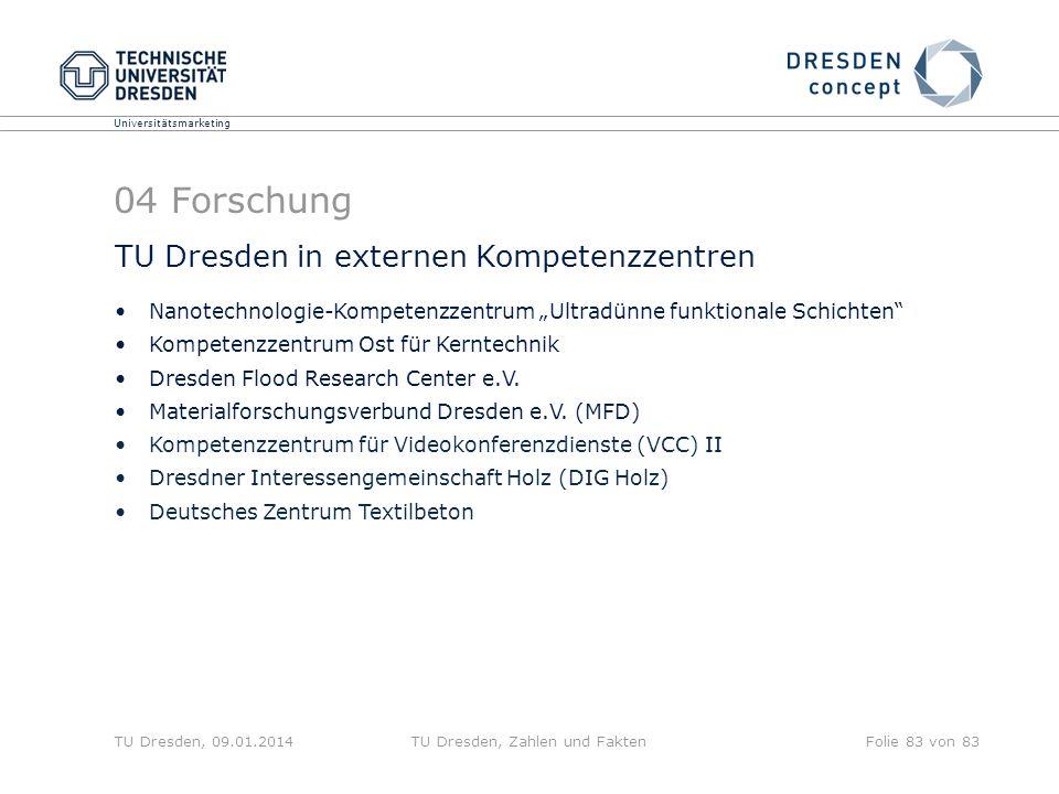 Universitätsmarketing TU Dresden, 09.01.2014TU Dresden, Zahlen und FaktenFolie 83 von 83 04 Forschung TU Dresden in externen Kompetenzzentren Nanotech