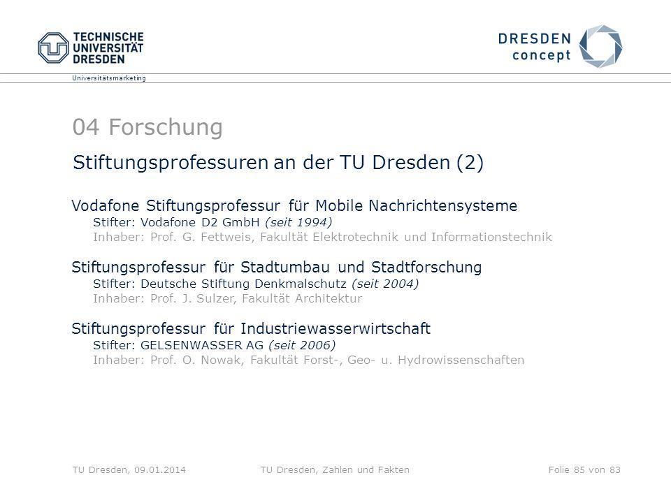 Universitätsmarketing TU Dresden, 09.01.2014TU Dresden, Zahlen und FaktenFolie 85 von 83 04 Forschung Stiftungsprofessuren an der TU Dresden (2) Vodaf