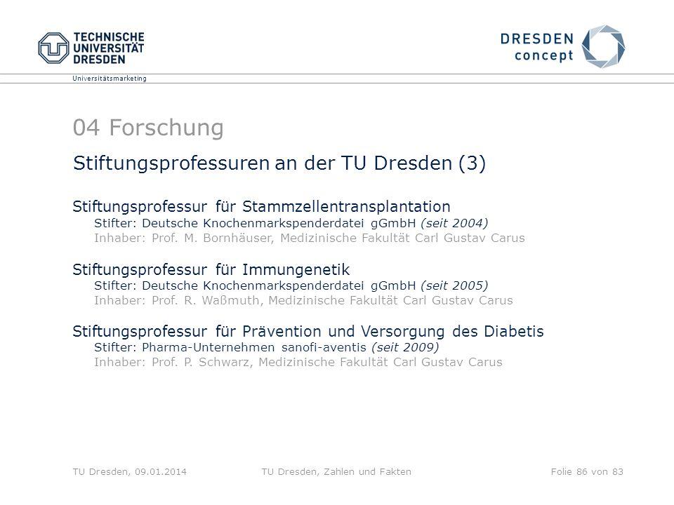 Universitätsmarketing TU Dresden, 09.01.2014TU Dresden, Zahlen und FaktenFolie 86 von 83 04 Forschung Stiftungsprofessuren an der TU Dresden (3) Stift
