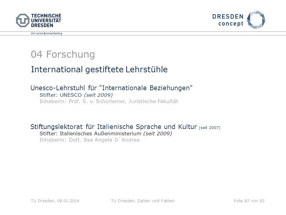 Universitätsmarketing TU Dresden, 09.01.2014TU Dresden, Zahlen und FaktenFolie 87 von 83 04 Forschung International gestiftete Lehrstühle Unesco-Lehrs