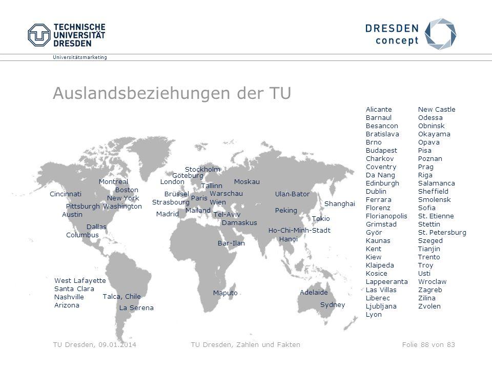 Universitätsmarketing TU Dresden, 09.01.2014TU Dresden, Zahlen und FaktenFolie 88 von 83 Auslandsbeziehungen der TU Brüssel Boston Columbus Damaskus G