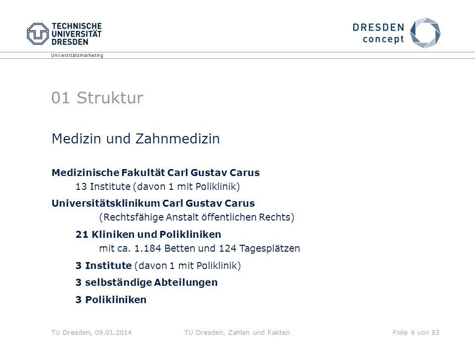 Universitätsmarketing TU Dresden, 09.01.2014TU Dresden, Zahlen und FaktenFolie 9 von 83 01 Struktur Medizin und Zahnmedizin Medizinische Fakultät Carl