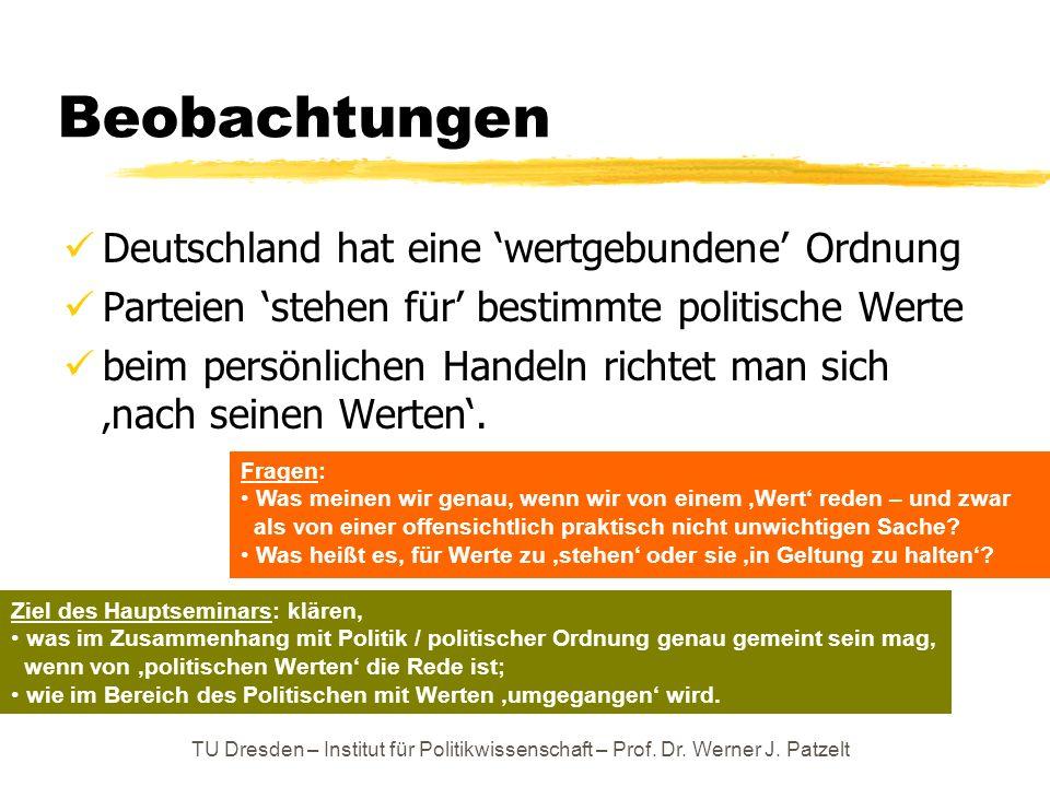 dritter Schritt: Themenvergabe (nach der folgenden Übersicht zu den Seminarthemen und den Aufgaben von Referent und Diskutant) TU Dresden – Institut für Politikwissenschaft – Prof.