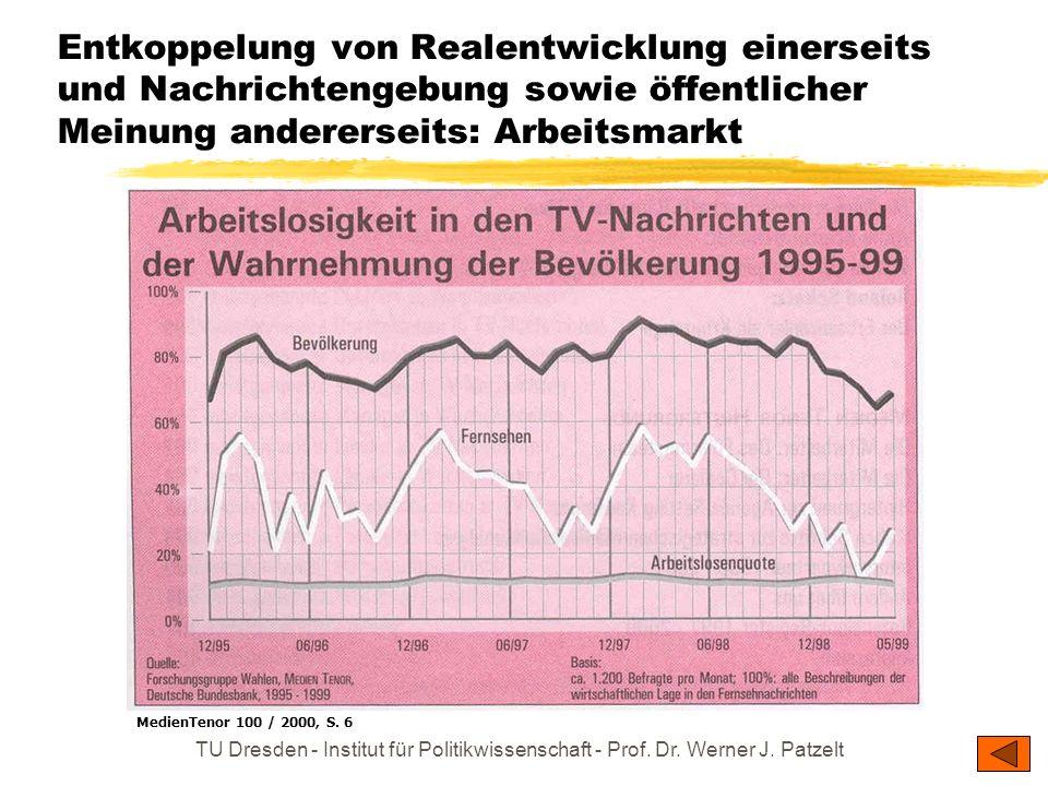 TU Dresden - Institut für Politikwissenschaft - Prof. Dr. Werner J. Patzelt Selbstbezüglichkeit von Massenmedien Politiker richten sich genau darauf e