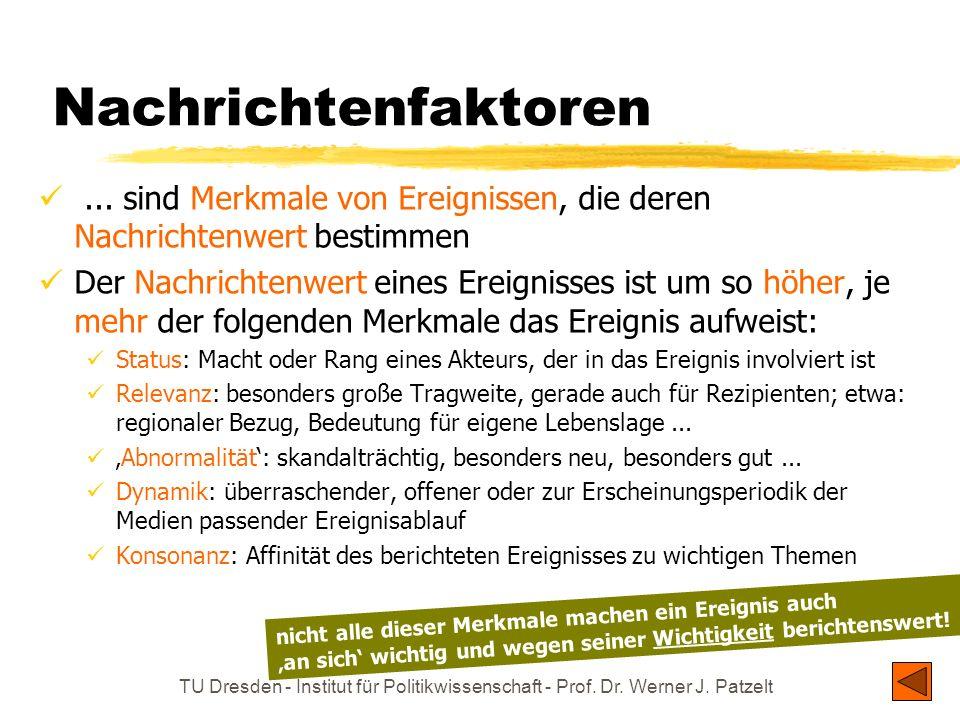 TU Dresden - Institut für Politikwissenschaft - Prof. Dr. Werner J. Patzelt typische Verzerrungsquellen der Medienwirklichkeit Thema verschwindet – Pr