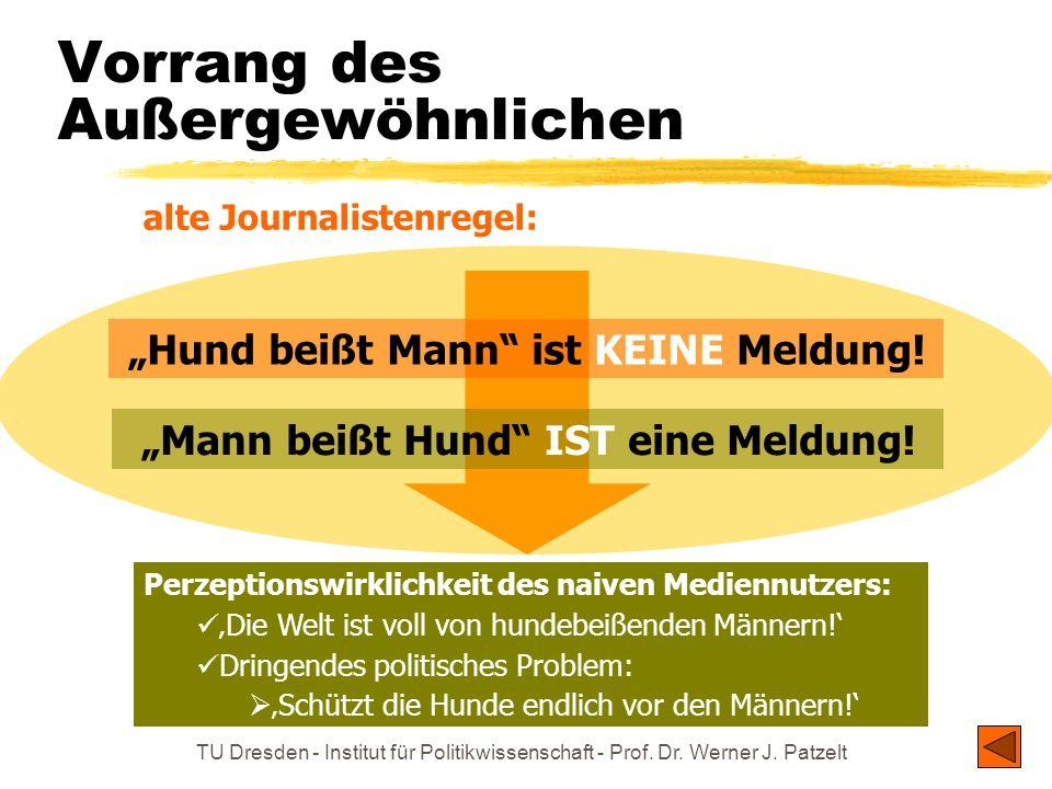 TU Dresden - Institut für Politikwissenschaft - Prof. Dr. Werner J. Patzelt Die Linksverschiebung der Journalistenschaft Verteilung der politischen Se