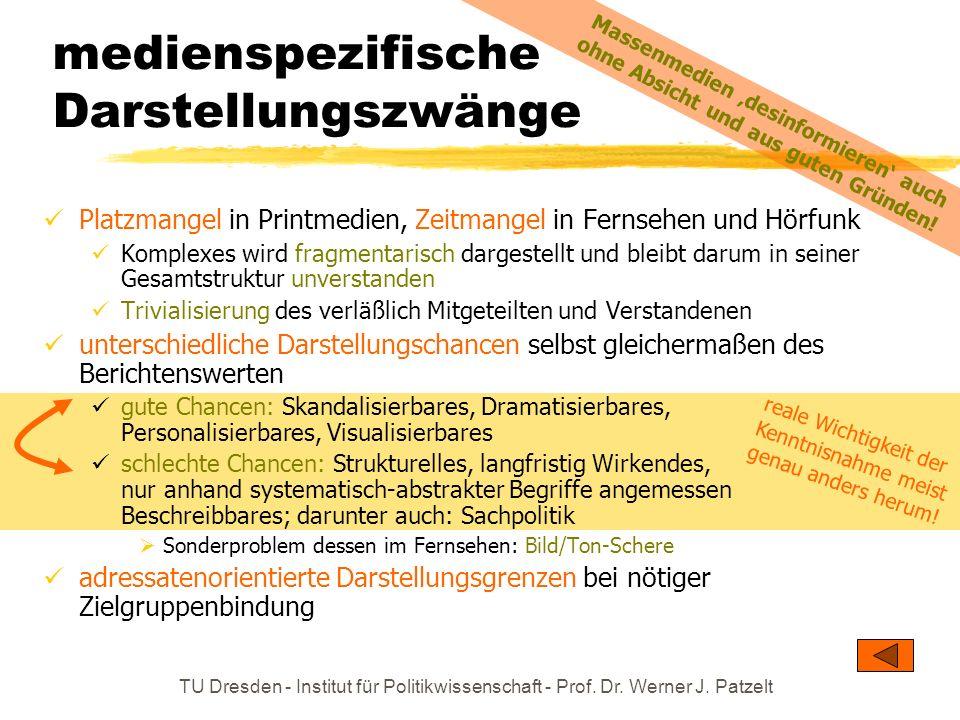 TU Dresden - Institut für Politikwissenschaft - Prof. Dr. Werner J. Patzelt politische Korrektheit – Probleme Freiheitsbeschränkung durch freiwillige