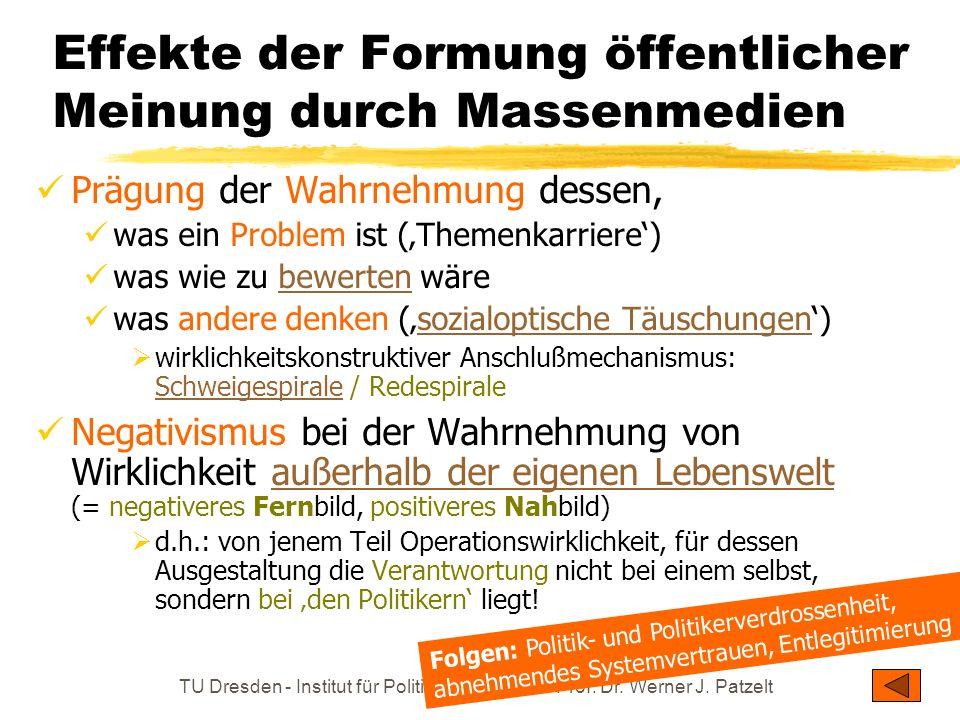 TU Dresden - Institut für Politikwissenschaft - Prof. Dr. Werner J. Patzelt medienspezifische Darstellungszwänge Platzmangel in Printmedien, Zeitmange