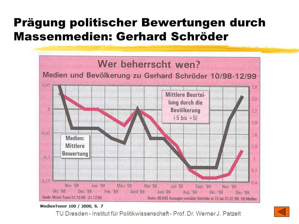 TU Dresden - Institut für Politikwissenschaft - Prof. Dr. Werner J. Patzelt Prägung politischer Bewertungen durch Massenmedien: George Bush