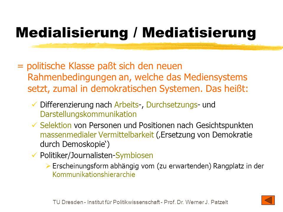 TU Dresden - Institut für Politikwissenschaft - Prof. Dr. Werner J. Patzelt Pseudo-Politik geplantes Kommunikationsmanagement und bewußte, nicht selte