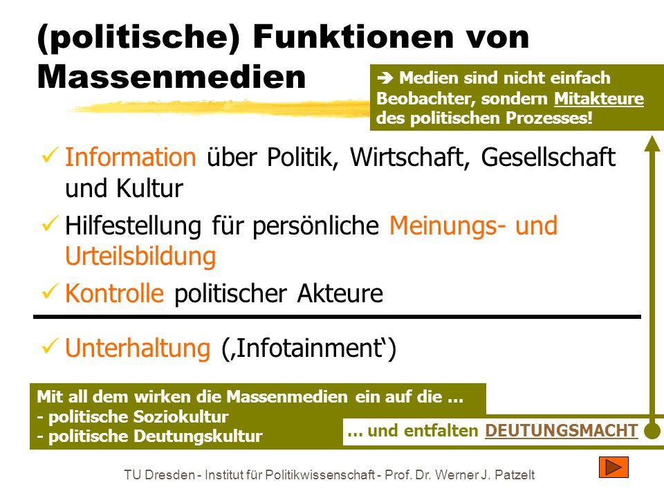 TU Dresden - Institut für Politikwissenschaft - Prof. Dr. Werner J. Patzelt Forderungen Massenmedien Gesellschaft Verwaltung Unterstützung zentrales p
