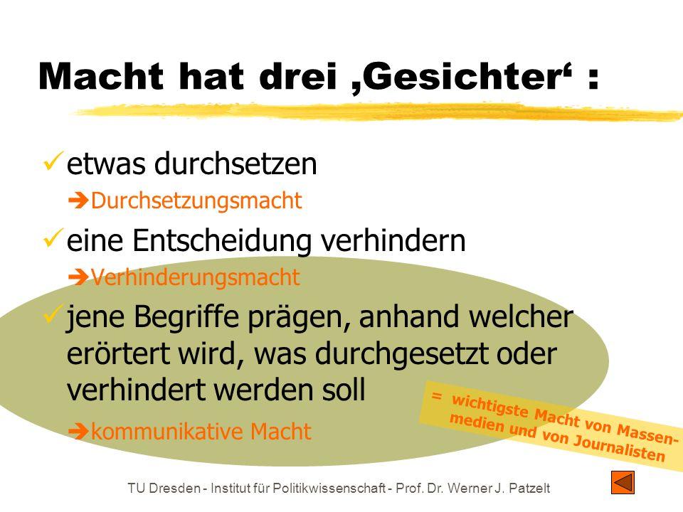 TU Dresden - Institut für Politikwissenschaft - Prof. Dr. Werner J. Patzelt (politische) Funktionen von Massenmedien Information über Politik, Wirtsch