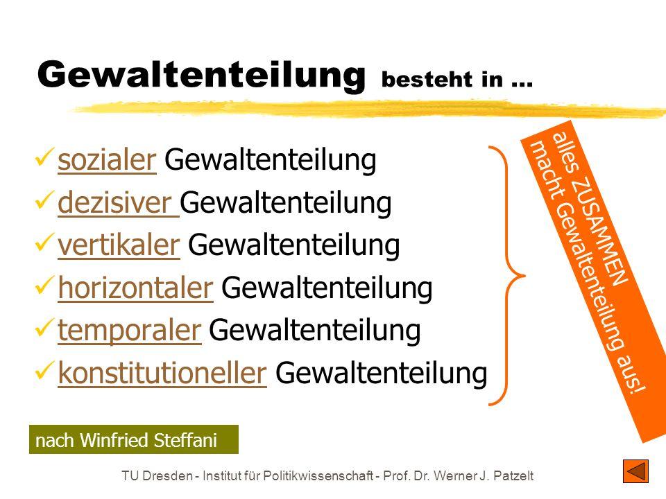 TU Dresden - Institut für Politikwissenschaft - Prof. Dr. Werner J. Patzelt Gewaltenteilung besteht in... sozialer Gewaltenteilung sozialer dezisiver